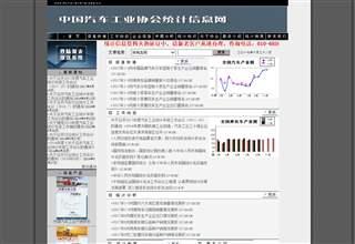 汽车工业协会统计信息网